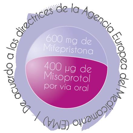De acuerdo a las directrices de la Agencia Europea del Medicamento (EMA)  |